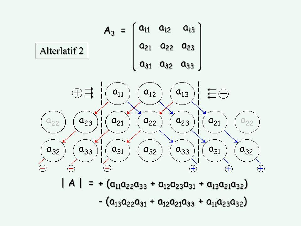 a 11 a 12 a 13 a 21 a 22 a 23 a 31 a 32 a 33 A 3 = | A | = + (a 11 a 22 a 33 + a 12 a 23 a 31 + a 13 a 21 a 32 ) - (a 13 a 22 a 31 + a 12 a 21 a 33 + a 11 a 23 a 32 ) Alterlatif 3