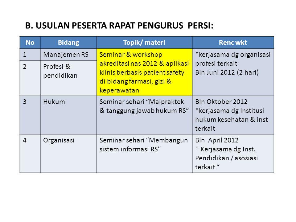 B. USULAN PESERTA RAPAT PENGURUS PERSI: NoBidangTopik/ materiRenc wkt 1Manajemen RSSeminar & workshop akreditasi nas 2012 & aplikasi klinis berbasis p