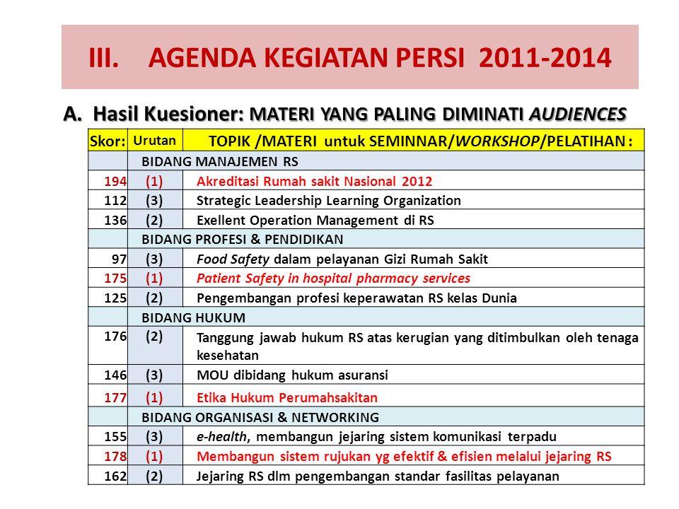 III.AGENDA KEGIATAN PERSI 2011-2014 Skor: Urutan TOPIK /MATERI untuk SEMINNAR/WORKSHOP/PELATIHAN : BIDANG MANAJEMEN RS 194(1)Akreditasi Rumah sakit Na