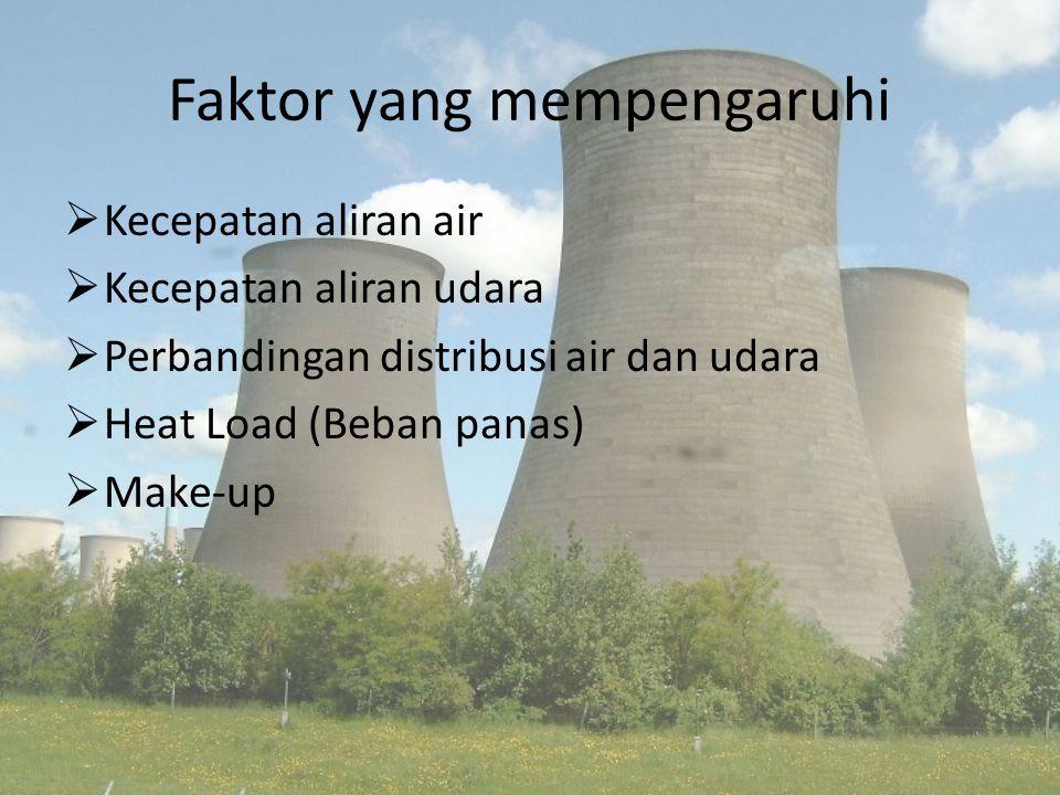 Faktor yang mempengaruhi  Kecepatan aliran air  Kecepatan aliran udara  Perbandingan distribusi air dan udara  Heat Load (Beban panas)  Make-up
