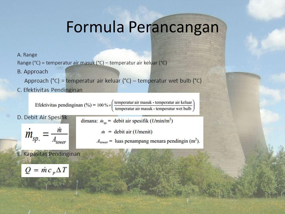 Formula Perancangan A. Range Range (°C) = temperatur air masuk (°C) – temperatur air keluar (°C) B. Approach Approach (°C) = temperatur air keluar (°C