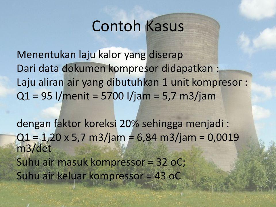 Contoh Kasus Menentukan laju kalor yang diserap Dari data dokumen kompresor didapatkan : Laju aliran air yang dibutuhkan 1 unit kompresor : Q1 = 95 l/