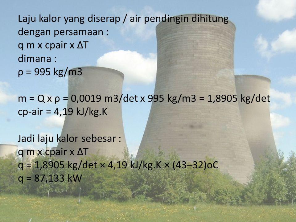 Laju kalor yang diserap / air pendingin dihitung dengan persamaan : q m x cpair x ∆T dimana : ρ = 995 kg/m3 m = Q x ρ = 0,0019 m3/det x 995 kg/m3 = 1,