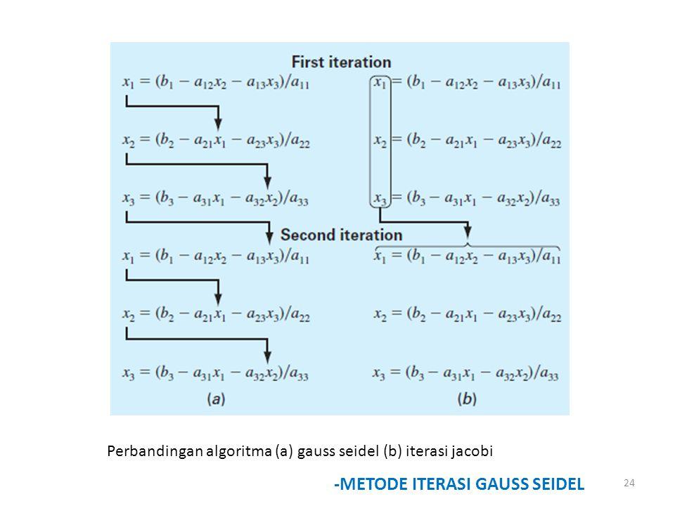 24 -METODE ITERASI GAUSS SEIDEL Perbandingan algoritma (a) gauss seidel (b) iterasi jacobi
