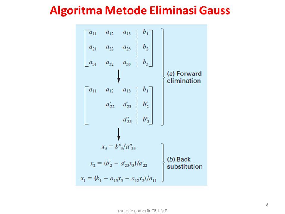 contoh: metode numerik-TE UMP9 Selesai Persamaan linier berikut dgn eliminasi gauss: Langkah 1: lakukan eliminasi maju.