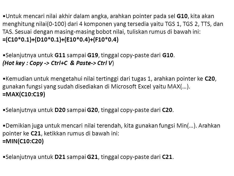 Untuk rata-rata gunakan fungsi AVERAGE(…), arahkan pointer ke C22.