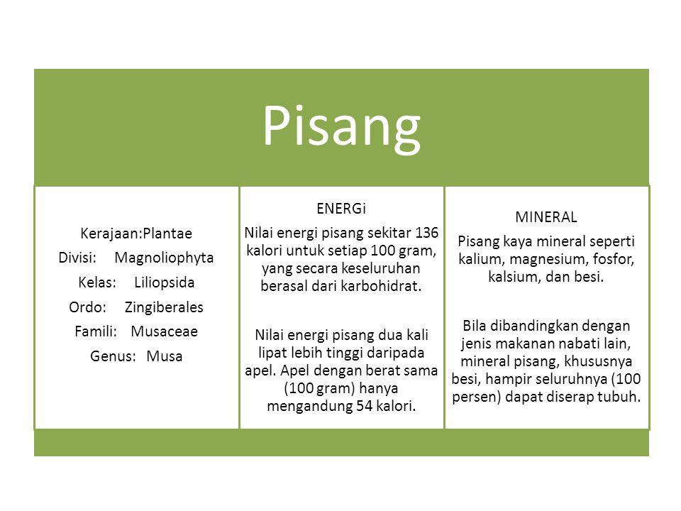 Pisang Kerajaan:Plantae Divisi:Magnoliophyta Kelas:Liliopsida Ordo:Zingiberales Famili:Musaceae Genus:Musa ENERGi Nilai energi pisang sekitar 136 kalori untuk setiap 100 gram, yang secara keseluruhan berasal dari karbohidrat.