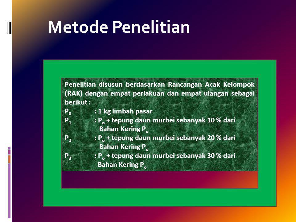 Metode Penelitian Penelitian disusun berdasarkan Rancangan Acak Kelompok (RAK) dengan empat perlakuan dan empat ulangan sebagai berikut : P 0 : 1 kg limbah pasar P 1 : P o + tepung daun murbei sebanyak 10 % dari Bahan Kering P o P 2 : P o + tepung daun murbei sebanyak 20 % dari Bahan Kering P o P 3 : P o + tepung daun murbei sebanyak 30 % dari Bahan Kering P o