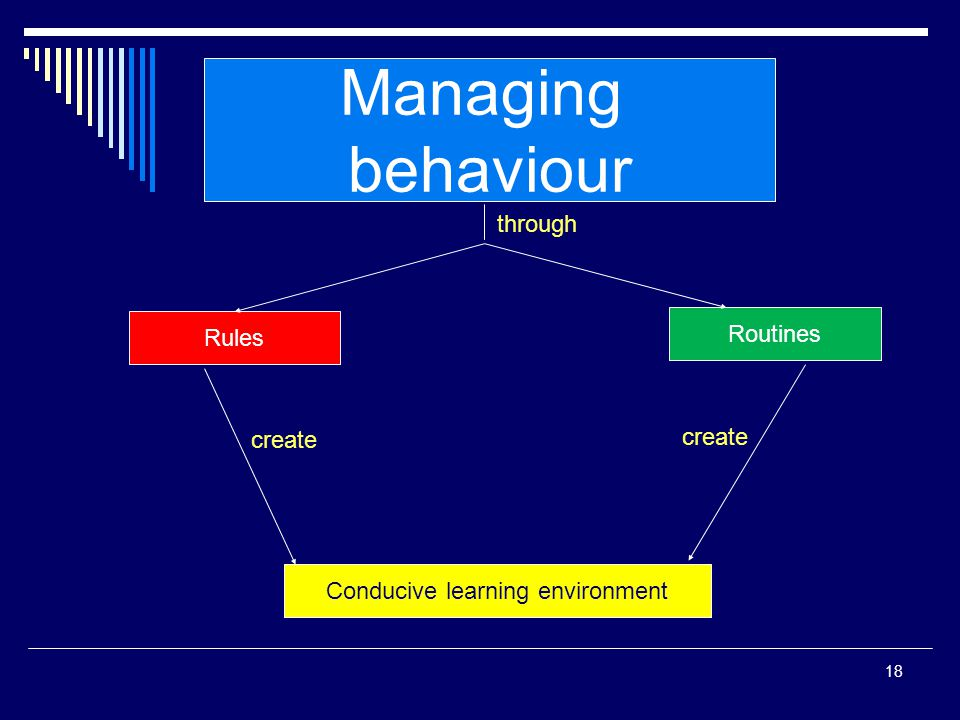 18 Managing behaviour Rules Routines Conducive learning environment through create