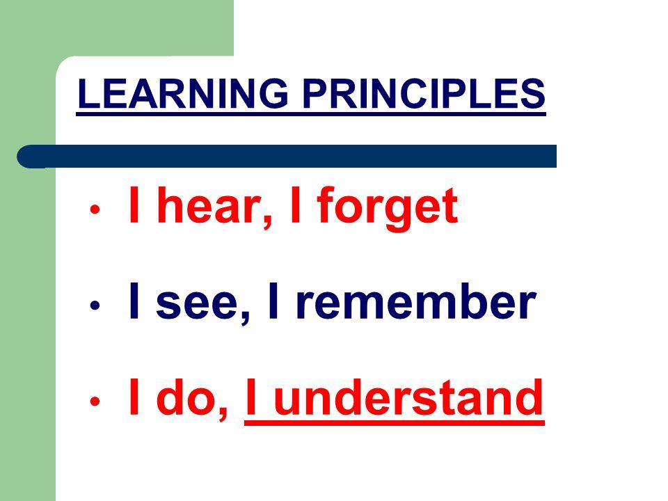 LEARNING PRINCIPLES I hear, I forget I see, I remember I do, I understand