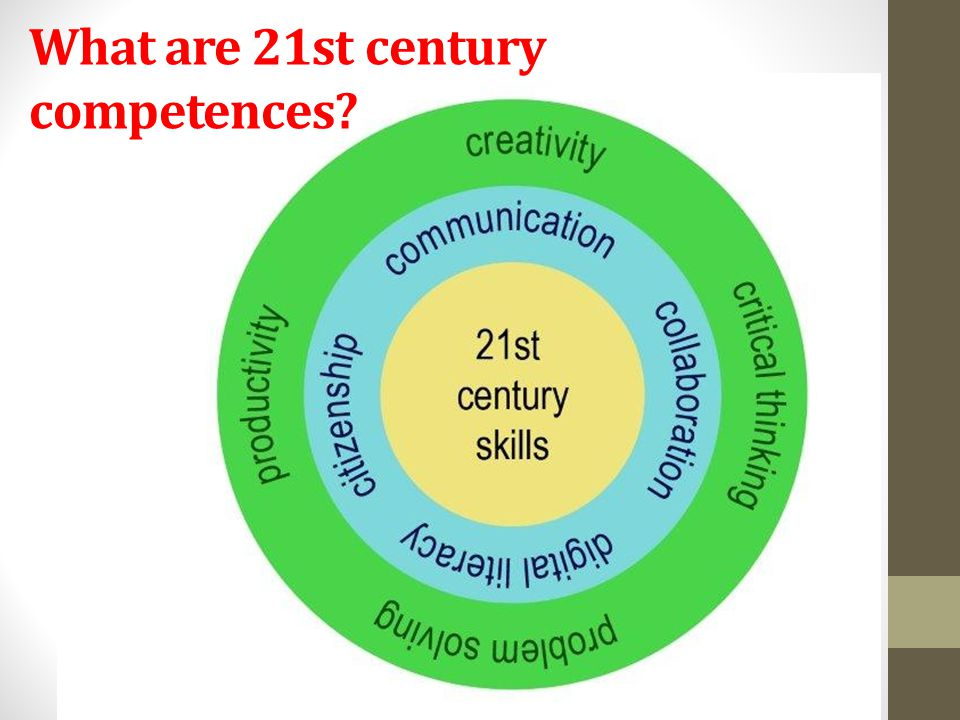 What are 21st century competences