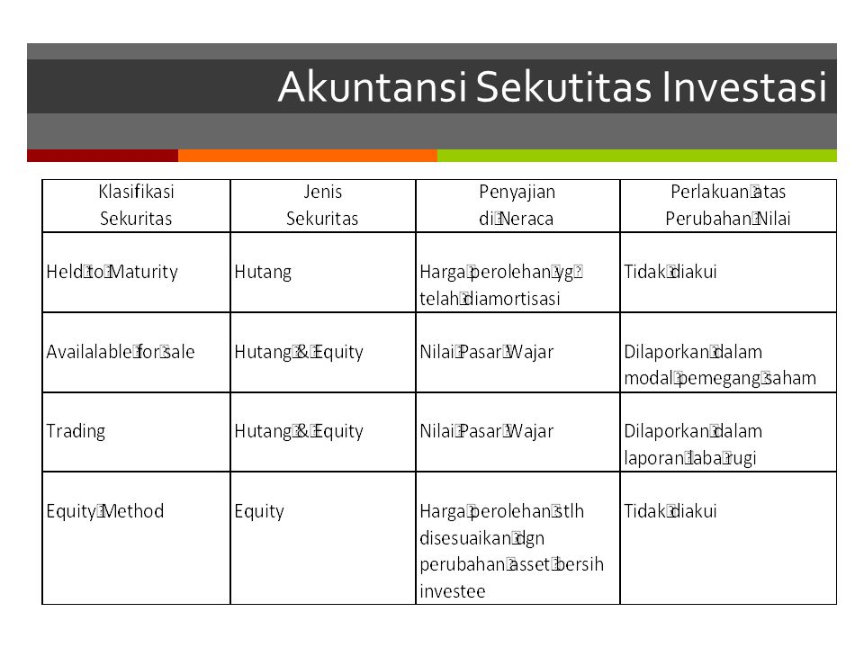 Akuntansi Pajak Securities  1.Pasal 4 (1) UU No.