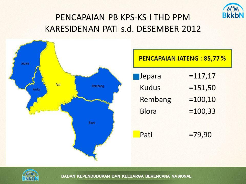 JATENG 39 KLG PUNYA REMAJA YG AKTIF KEGIATAN BKR BULAN DESEMBER 2012 Sumber : F/I/Dallap, Data Informasi Kar.