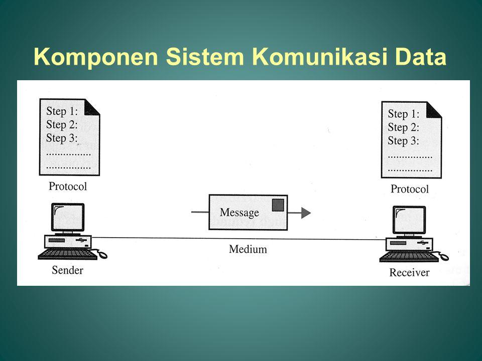Komponen Sistem Komunikasi Data