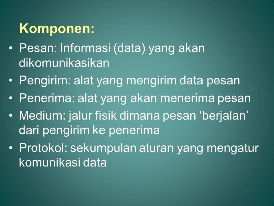 Komponen: Pesan: Informasi (data) yang akan dikomunikasikan Pengirim: alat yang mengirim data pesan Penerima: alat yang akan menerima pesan Medium: ja