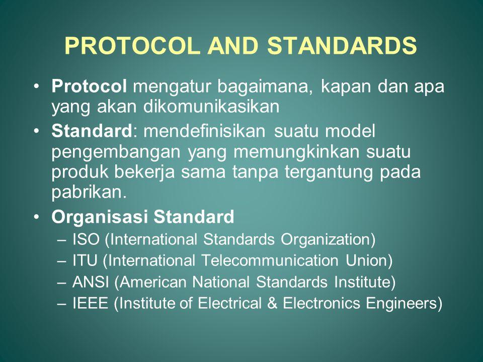 PROTOCOL AND STANDARDS Protocol mengatur bagaimana, kapan dan apa yang akan dikomunikasikan Standard: mendefinisikan suatu model pengembangan yang mem