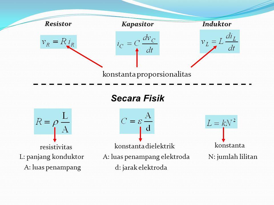 Resistor InduktorKapasitor konstanta proporsionalitas resistivitas L: panjang konduktor A: luas penampang konstanta dielektrik d: jarak elektroda A: luas penampang elektroda konstanta N: jumlah lilitan Secara Fisik
