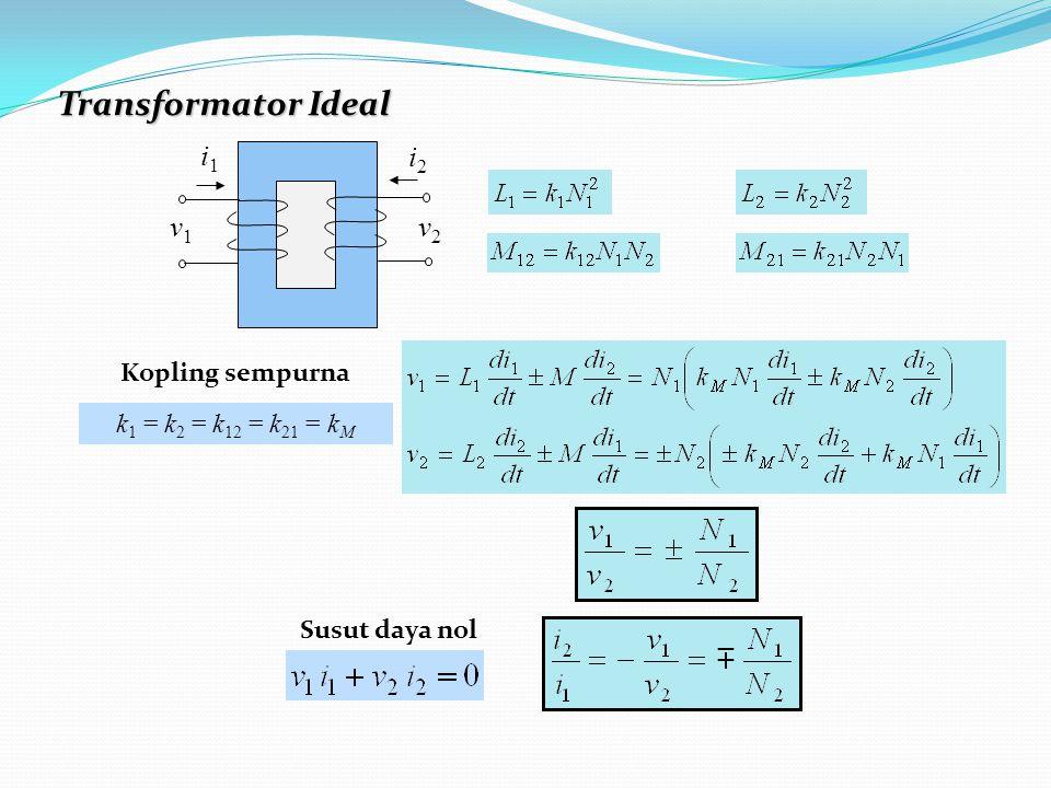 Transformator Ideal i1i1 i2i2 v1v1 v2v2 Kopling sempurna k 1 = k 2 = k 12 = k 21 = k M Susut daya nol