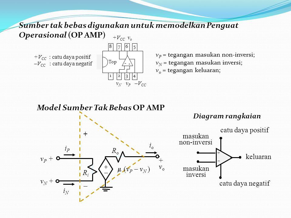 Sumber tak bebas digunakan untuk memodelkan Penguat Operasional (OP AMP) 7272 6363 5454 8181  + v N v P  V CC +V CC v o Top +V CC : catu daya positif  V CC : catu daya negatif v P = tegangan masukan non-inversi; v N = tegangan masukan inversi; v o = tegangan keluaran; ++ RiRi RoRo + v o iPiP iNiN v P + v N + +  ioio  (v P  v N ) Model Sumber Tak Bebas OP AMP ++ catu daya positif catu daya negatif keluaran masukan non-inversi masukan inversi Diagram rangkaian