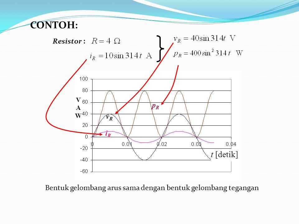 Kapasitor C simbol iCiC C dv C /dt 1 Konstanta proporsionalitas Kapasitansi