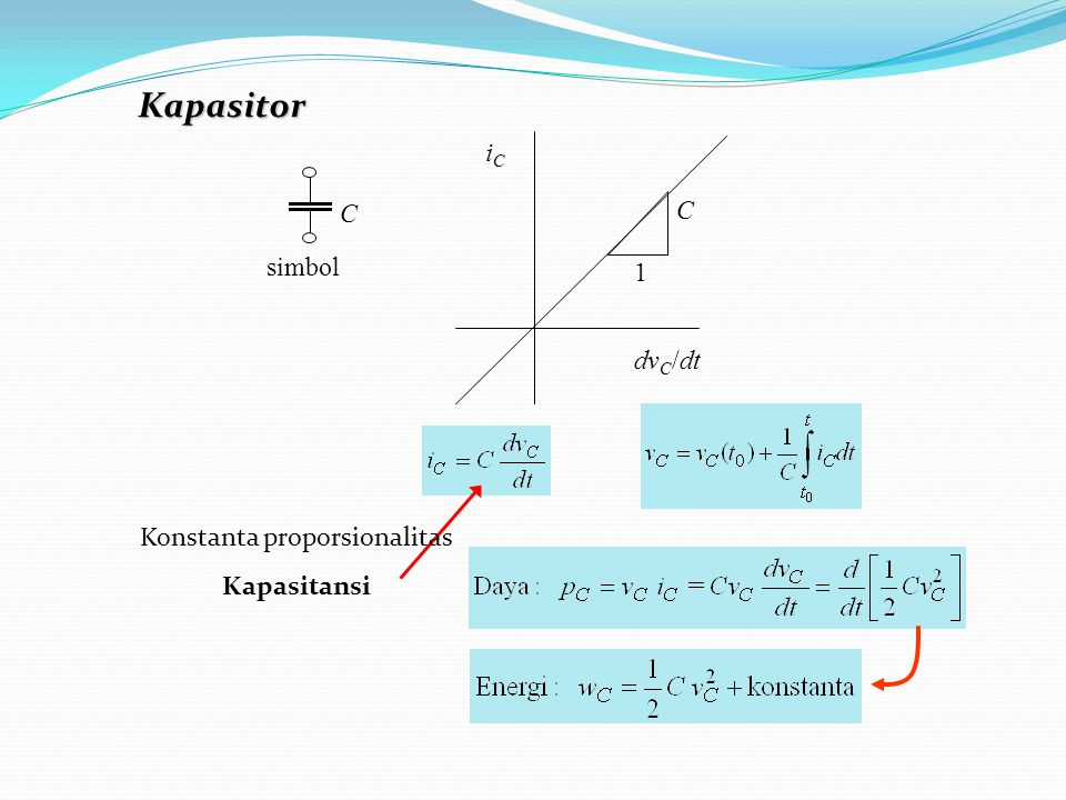 Kapasitor : CONTOH: Bentuk gelombang arus sama dengan bentuk gelombang tegangan namun i C muncul lebih dulu dari v C.