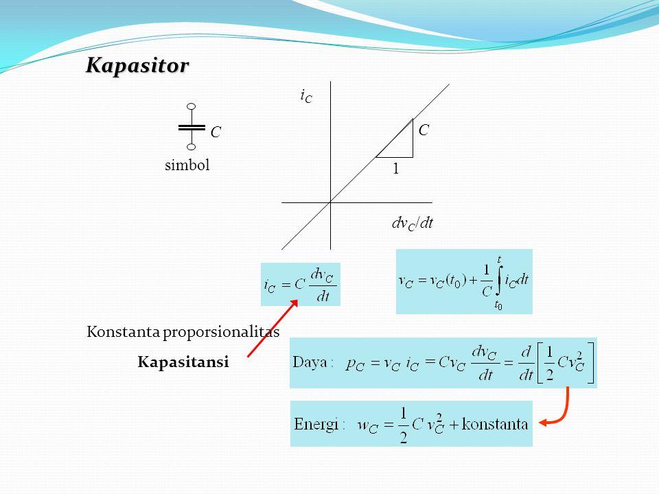 v = v s (tertentu) dan i = sesuai kebutuhan v i VoVo + _ vsvs i ++ VoVo i Karakteristik i - v sumber tegangan konstan Simbol sumber tegangan bervariasi terhadap waktu Simbol sumber tegangan konstan Sumber Tegangan Bebas Ideal