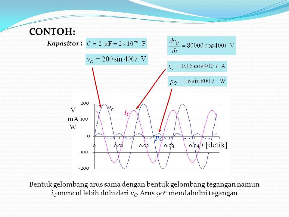 Kapasitor : CONTOH: Bentuk gelombang arus sama dengan bentuk gelombang tegangan namun i C muncul lebih dulu dari v C. Arus 90 o mendahului tegangan