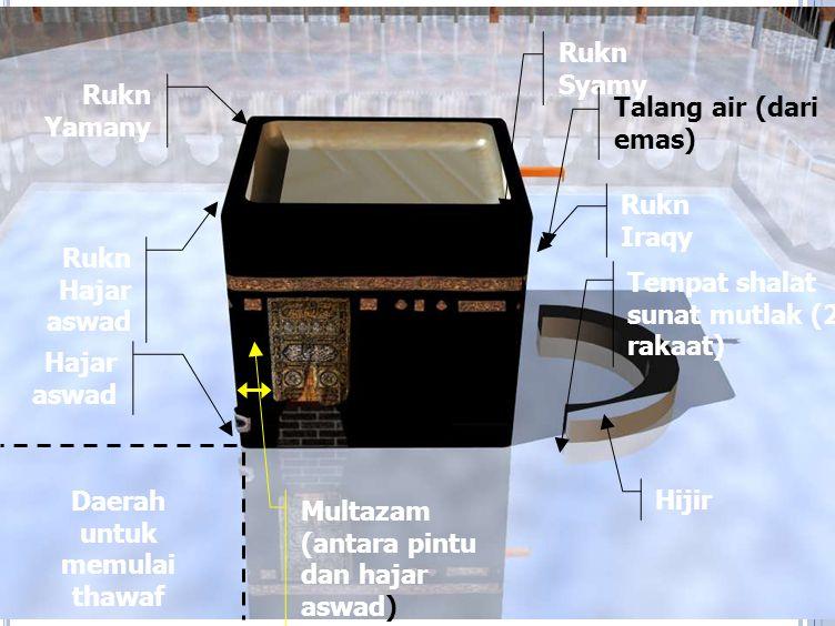 26 Hajar aswad Daerah untuk memulai thawaf Rukn Hajar aswad Rukn Yamany Rukn Syamy Talang air (dari emas) Rukn Iraqy Hijir Tempat shalat sunat mutlak