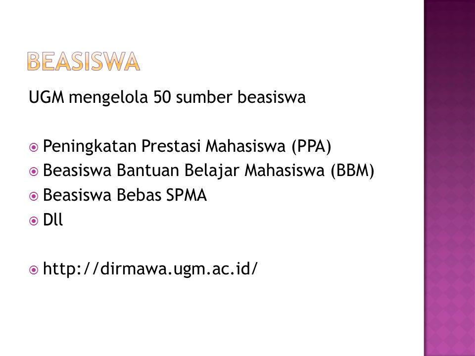  Hosting  E-mail  E-learning  E-Journal  dll  http://fisipol.ugm.ac.id  http://fisipol.ugm.ac.id/akademik http://fisipol.ugm.ac.id/akademik  Facebook : FISIPOL UGM