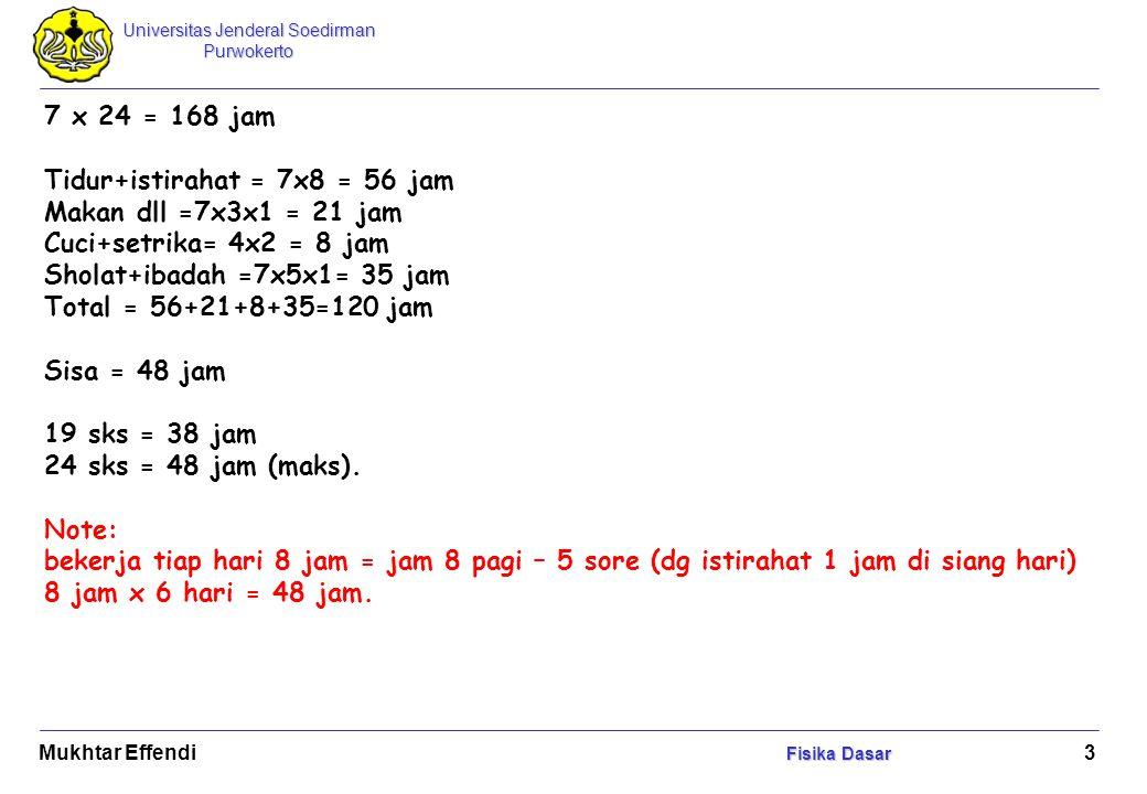 Universitas Jenderal Soedirman Purwokerto Fisika Dasar Mukhtar Effendi Fisika Dasar 4 Jadwal kuliah : Senin jam 12.30 – 15.10 Sept 7, 14 Senin jam 13.30 – Sept 28 Okt 5,19 Tambahan/pengganti : ??.