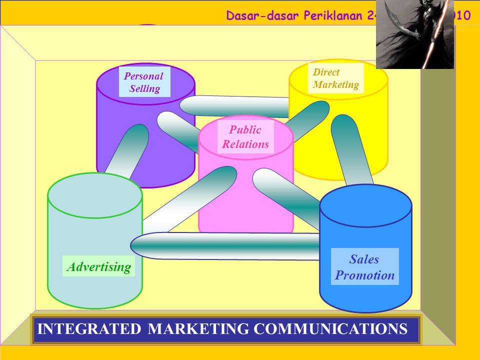 Dasar-dasar Periklanan 24 Februari 2010 3 Komunikasi – Peran dan Fungsi KOMUNIKASI Definisi: Komunikasi adalah proses penyampaian informasi, pertukaran ide, ataupun proses penyamaan persepsi antara pengirim dan penerima pesan.