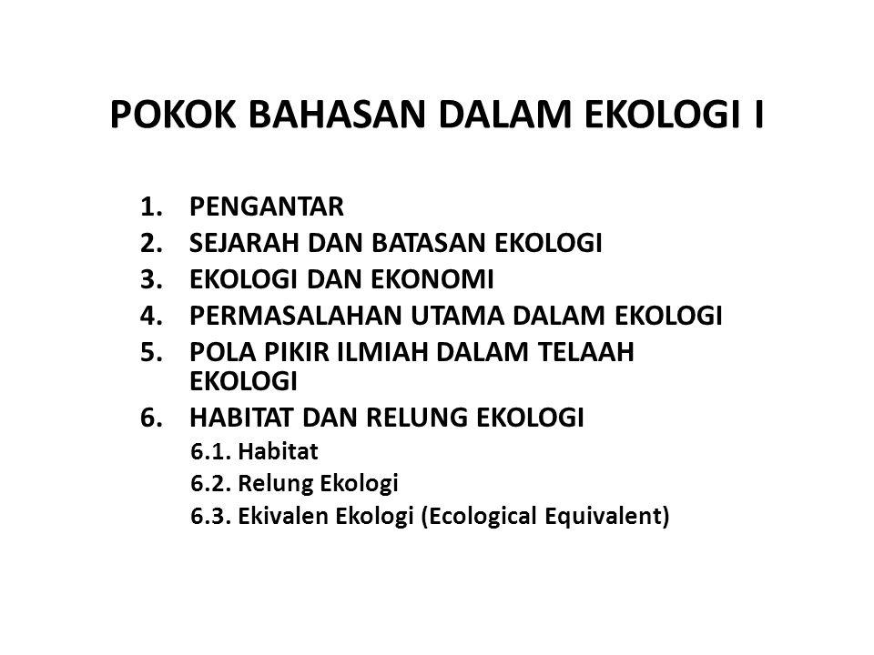 PENGANTAR POKOK BAHASAN Membahas tentang salah satu prinsip dalam biologi yaitu interaksi.
