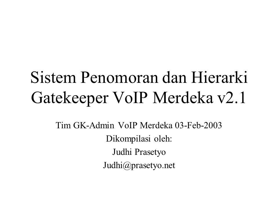 Sistem Penomoran dan Hierarki Gatekeeper VoIP Merdeka v2.1 Tim GK-Admin VoIP Merdeka 03-Feb-2003 Dikompilasi oleh: Judhi Prasetyo Judhi@prasetyo.net