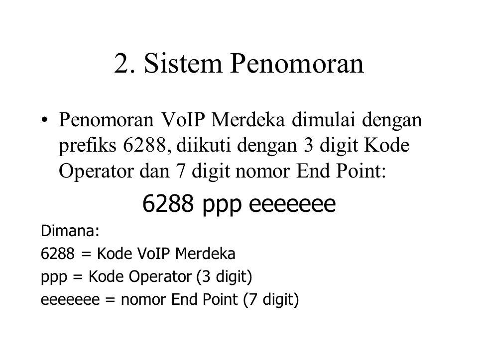 2. Sistem Penomoran Penomoran VoIP Merdeka dimulai dengan prefiks 6288, diikuti dengan 3 digit Kode Operator dan 7 digit nomor End Point: 6288 ppp eee