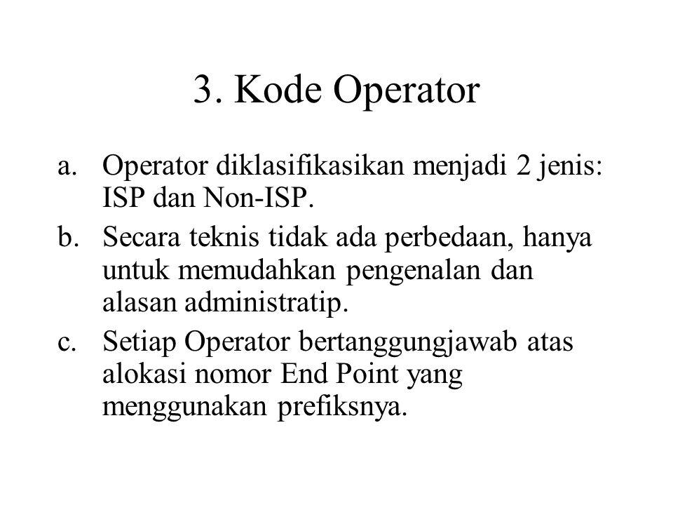 3. Kode Operator a.Operator diklasifikasikan menjadi 2 jenis: ISP dan Non-ISP. b.Secara teknis tidak ada perbedaan, hanya untuk memudahkan pengenalan