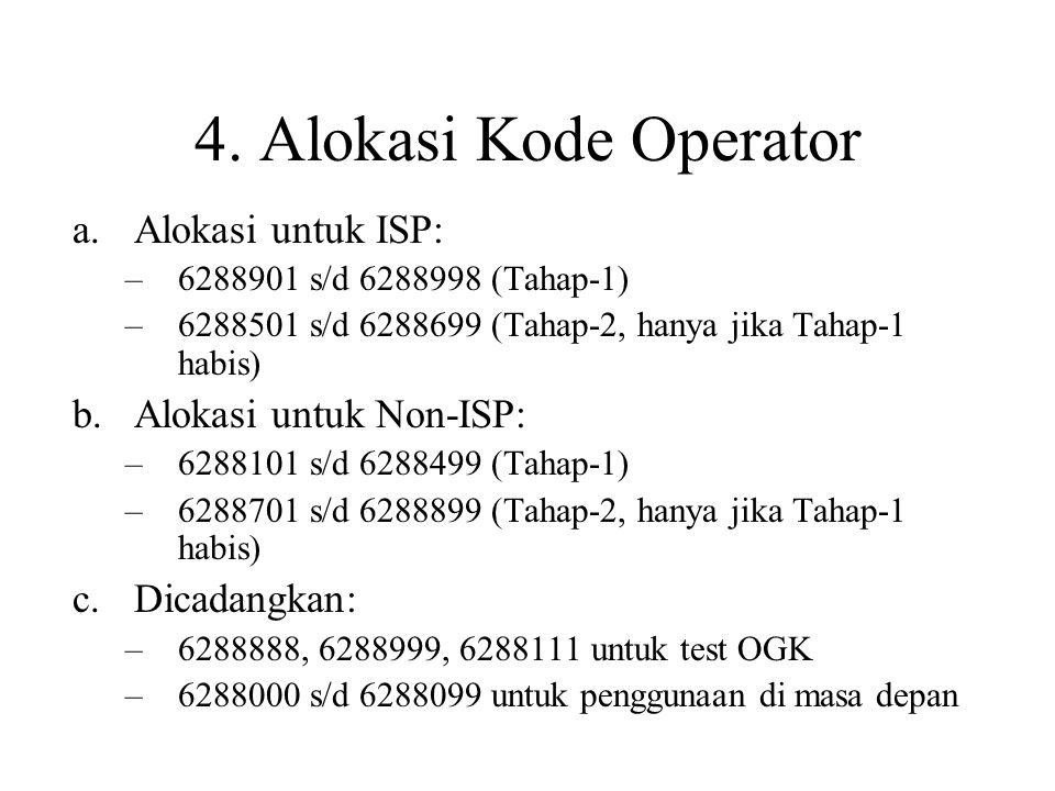 4. Alokasi Kode Operator a.Alokasi untuk ISP: –6288901 s/d 6288998 (Tahap-1) –6288501 s/d 6288699 (Tahap-2, hanya jika Tahap-1 habis) b.Alokasi untuk
