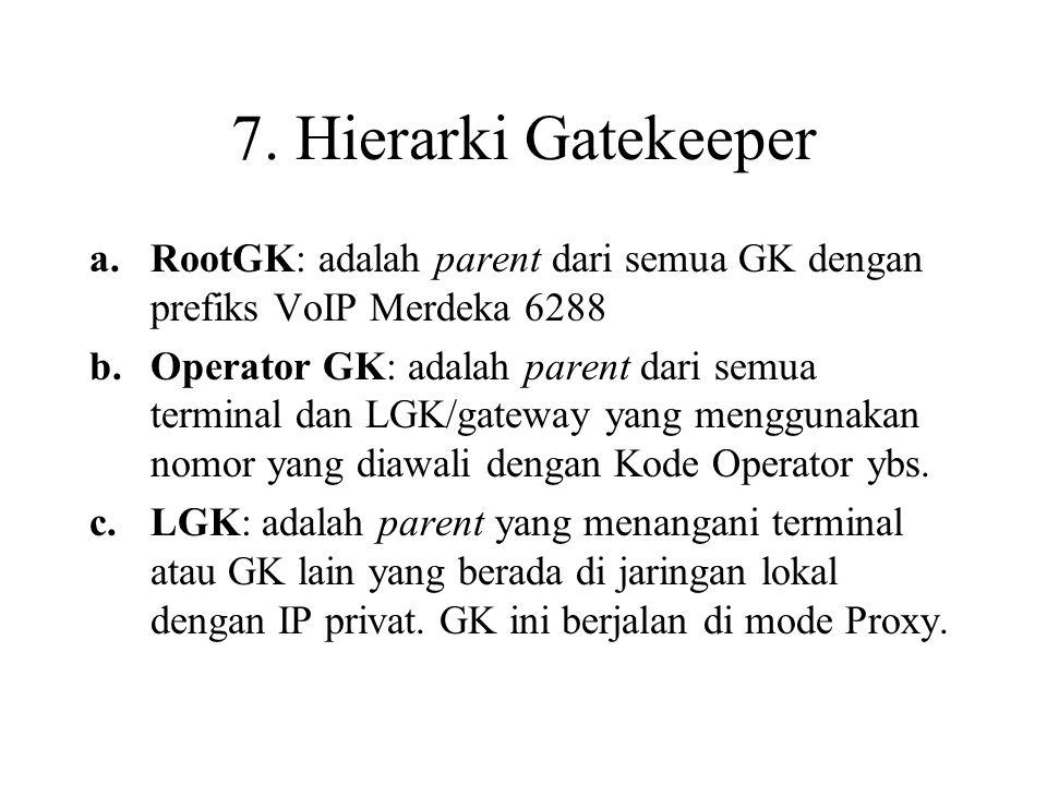 7. Hierarki Gatekeeper a.RootGK: adalah parent dari semua GK dengan prefiks VoIP Merdeka 6288 b.Operator GK: adalah parent dari semua terminal dan LGK