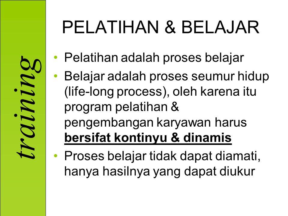 training PELATIHAN & BELAJAR Pelatihan adalah proses belajar Belajar adalah proses seumur hidup (life-long process), oleh karena itu program pelatihan
