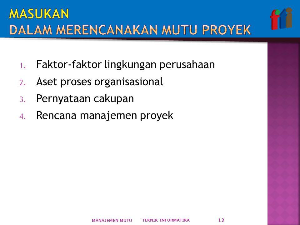 1. Faktor-faktor lingkungan perusahaan 2. Aset proses organisasional 3. Pernyataan cakupan 4. Rencana manajemen proyek TEKNIK INFORMATIKA MANAJEMEN MU