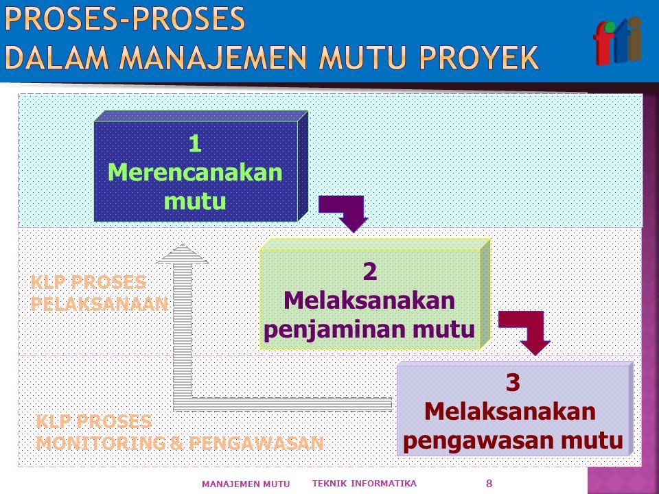 KLP PROSES PERENCANAAN TEKNIK INFORMATIKA MANAJEMEN MUTU 8 2 Melaksanakan penjaminan mutu 3 Melaksanakan pengawasan mutu KLP PROSES PELAKSANAAN KLP PROSES MONITORING & PENGAWASAN 1 Merencanakan mutu