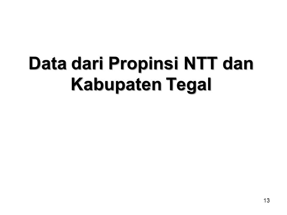 Data dari Propinsi NTT dan Kabupaten Tegal 13
