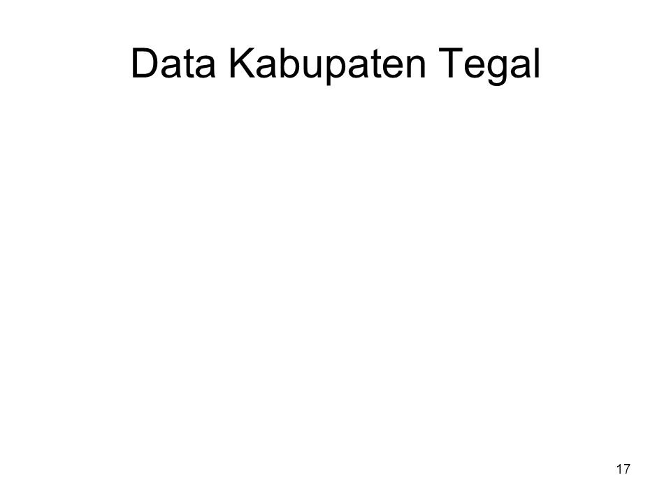Data Kabupaten Tegal 17