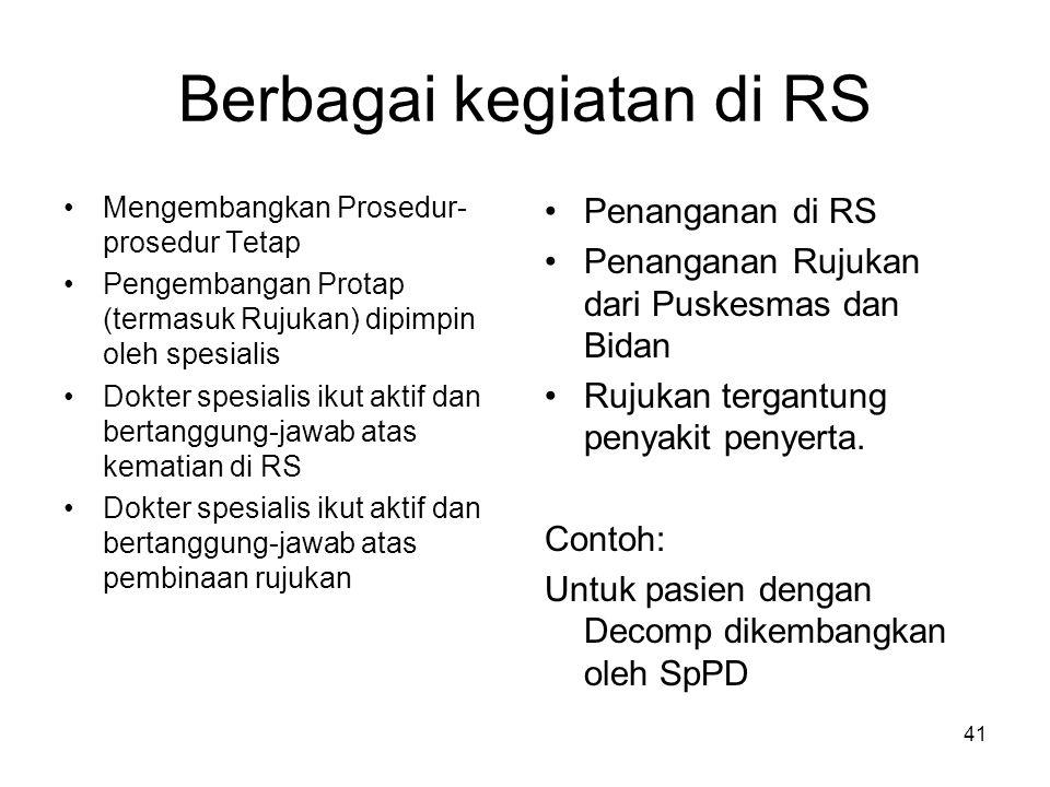 Berbagai kegiatan di RS Mengembangkan Prosedur- prosedur Tetap Pengembangan Protap (termasuk Rujukan) dipimpin oleh spesialis Dokter spesialis ikut ak