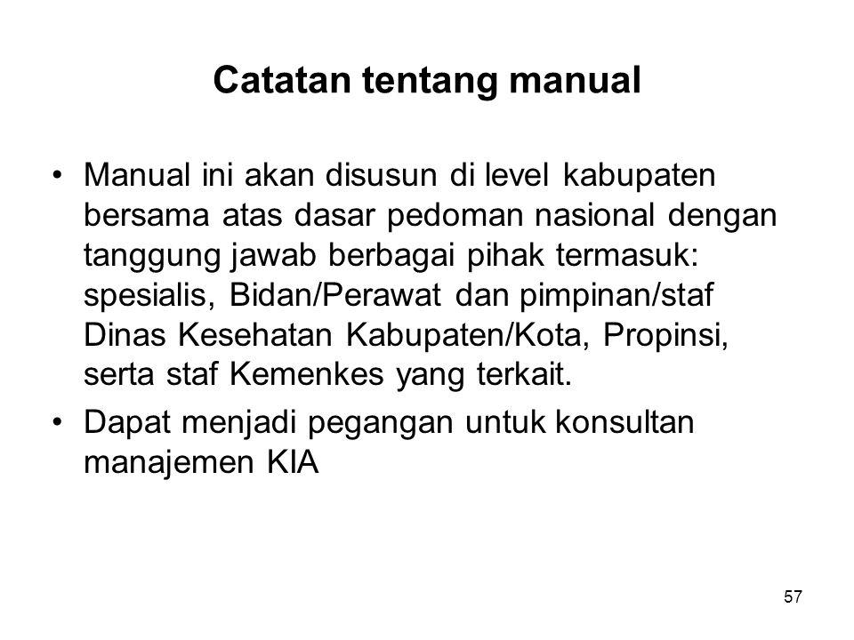 Catatan tentang manual Manual ini akan disusun di level kabupaten bersama atas dasar pedoman nasional dengan tanggung jawab berbagai pihak termasuk: s