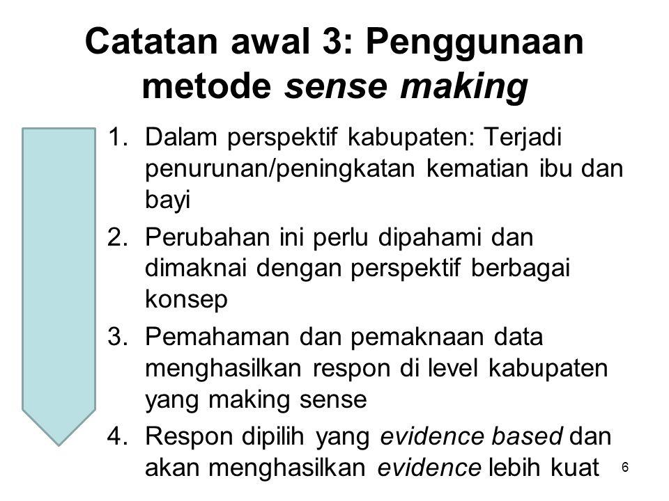 Catatan awal 3: Penggunaan metode sense making 1.Dalam perspektif kabupaten: Terjadi penurunan/peningkatan kematian ibu dan bayi 2.Perubahan ini perlu