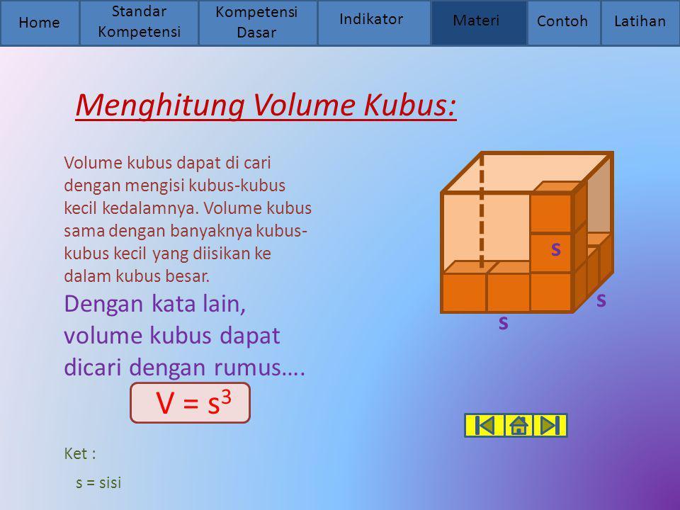 Home Standar Kompetensi Kompetensi Dasar Indikator Materi Contoh Latihan Menghitung Volume Kubus: Volume kubus dapat di cari dengan mengisi kubus-kubu