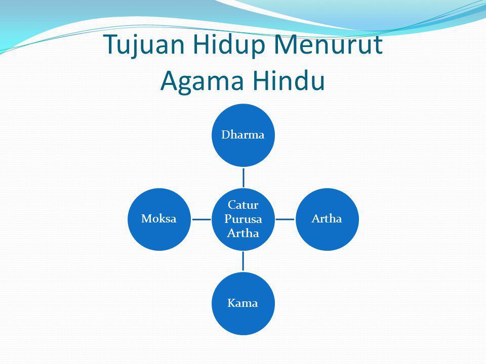 Tujuan Hidup Menurut Agama Hindu Catur Purusa Artha DharmaArthaKamaMoksa