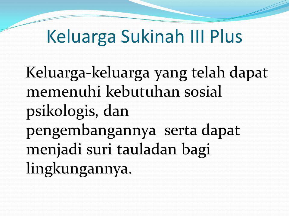 Keluarga Sukinah III Plus Keluarga-keluarga yang telah dapat memenuhi kebutuhan sosial psikologis, dan pengembangannya serta dapat menjadi suri taulad