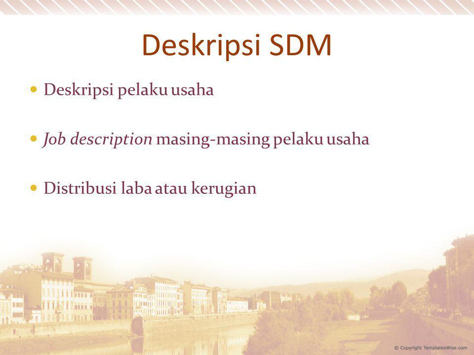 Deskripsi SDM Deskripsi pelaku usaha Job description masing-masing pelaku usaha Distribusi laba atau kerugian