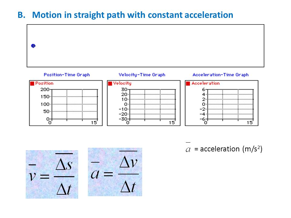 B.Motion in straight path with constant acceleration = acceleration (m/s 2 )